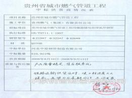 贵州省城市燃气管道工程